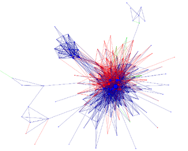 network science social network analysis dynamic network analysis ORA network visualizations geo-spatial network analysis GIS networks high dimensional networks